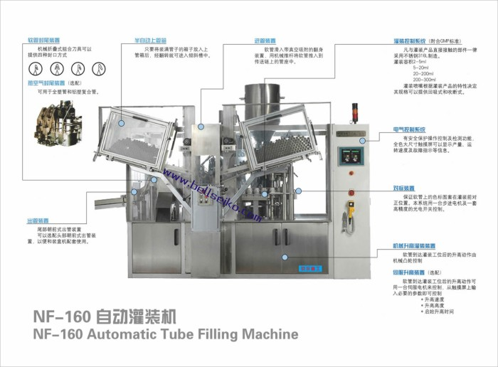 Automatic tube Filling machine ( NF-160 )